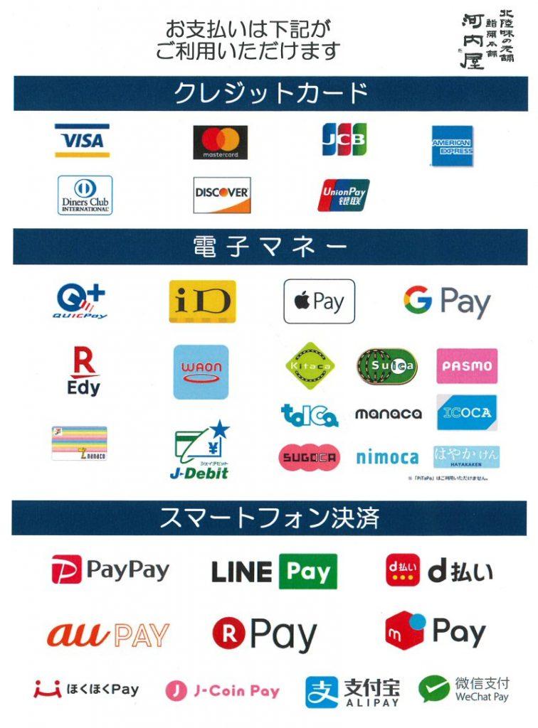 魚津本店で楽天Pay決済が可能になりました!
