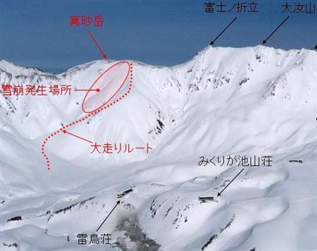 真砂岳で大規模な雪崩!